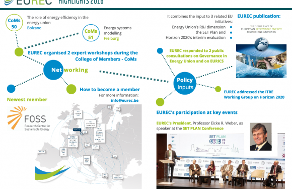 EUREC Highlights 2016