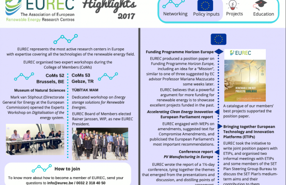 EUREC Highlights 2017