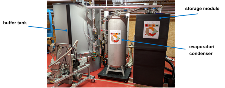 AEE INTEC coordinates the development of a seasonal thermochemical storage system